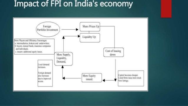 foreign portfolio investment in india pdf