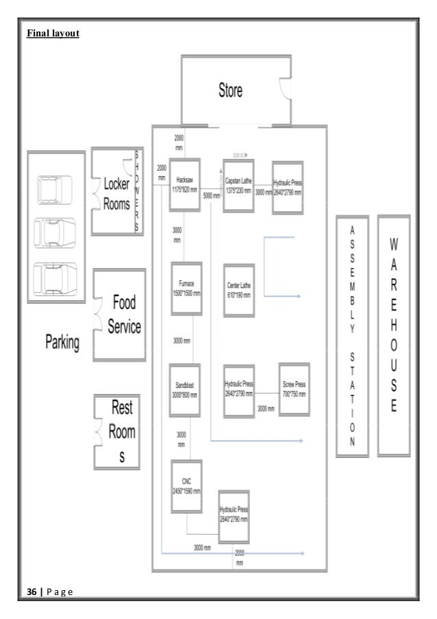 Facility Planning for Fire extinguisher