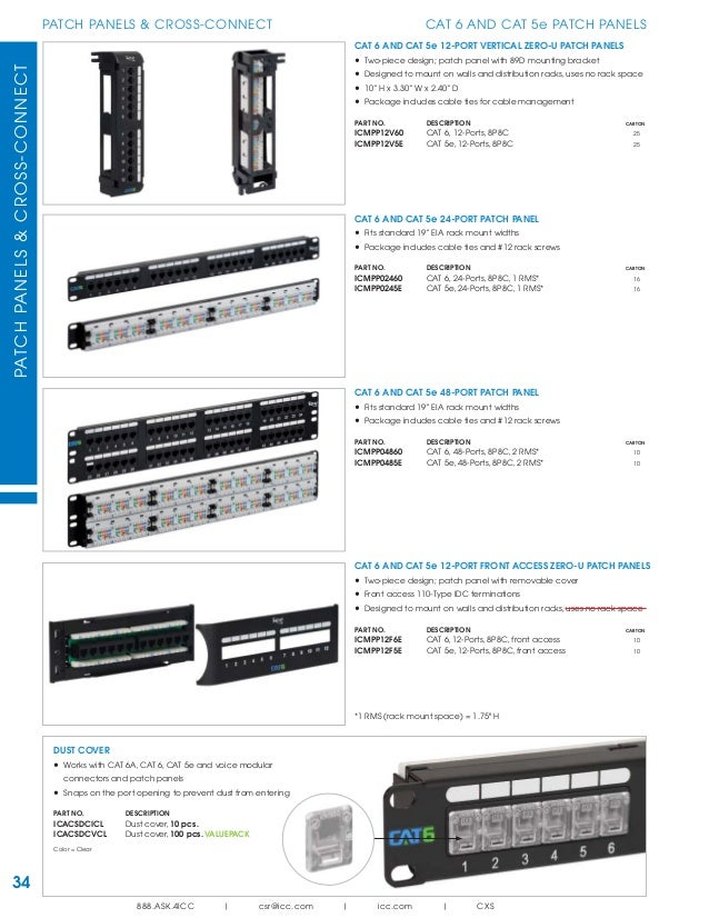 Punch Down Patch Panel Wiring Diagram