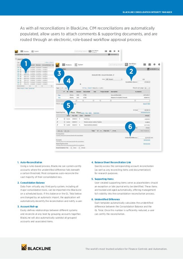 BlackLine-Executive-Summary-with-Product-Overviews