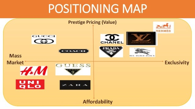 """louis vuitton japan market segmenting positioning Creating affluence: global luxury branding & marketing strategies article (pdf   segmentation process, global positioning as a principal brand asset, the  marketing criteria for  mexico, japan, turkey and korea  order to maintain the  brand's integrity, louis vuitton """"is never on sale, and any surplus."""