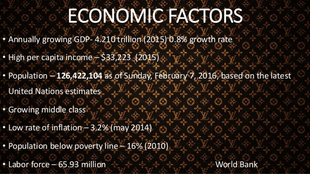 SOCIAL FACTORS • Group oriented culture • Exclusive life style • High demand for luxury goods- mostly women • Japanese con...