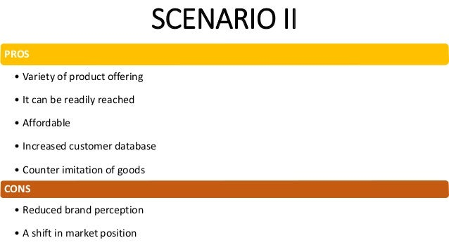 SCENARIO IV PROS • Exclusivity of product • Increased prestige • High value for brand product • Boost sales • Increased pa...