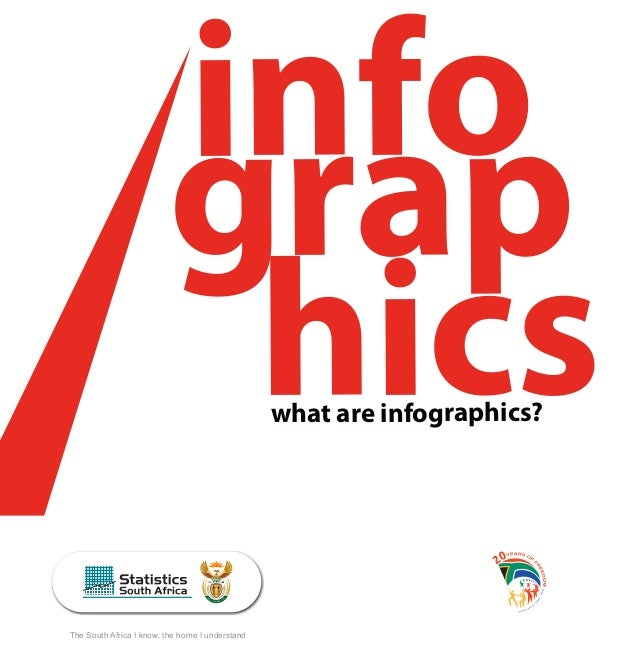 what are infographics? info grap hics The South Africa I know, the home I understand