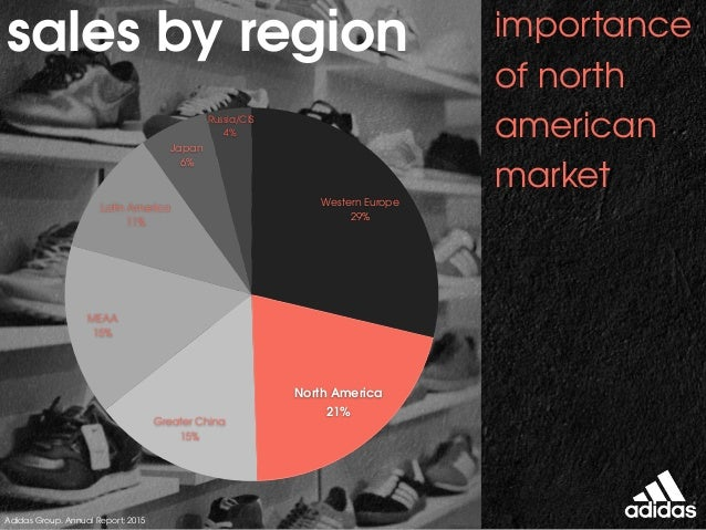 marketing communications plan for adidas Expectation from marketing plan adidas controls nearly a quarter of the global athletic footwear and apparel markets (22%) marketing plan for adidas.