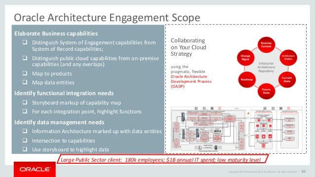 Open group hybrid cloud case mgmt2 final for Oracle cc b architecture