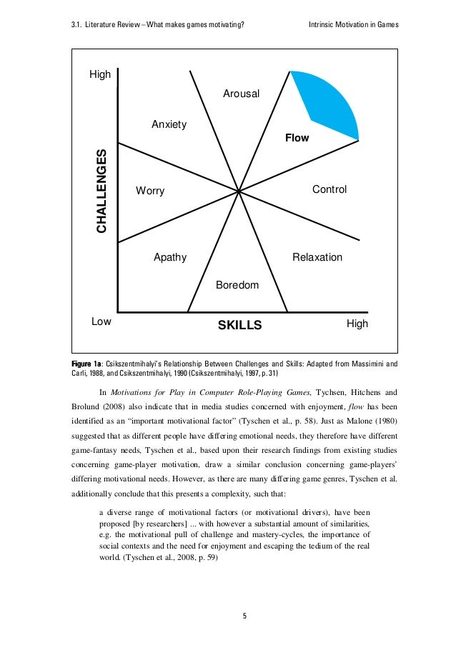 literature review on theories of motivation Motivation: a literature review  educational psychologists have long recognized the importance of motivation for  intrinsic motivation theories, and self .