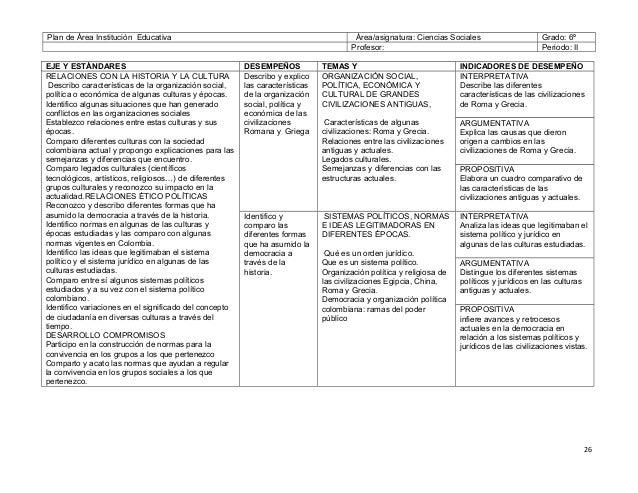 Ciencias sociales preescolar for Estandares para preescolar