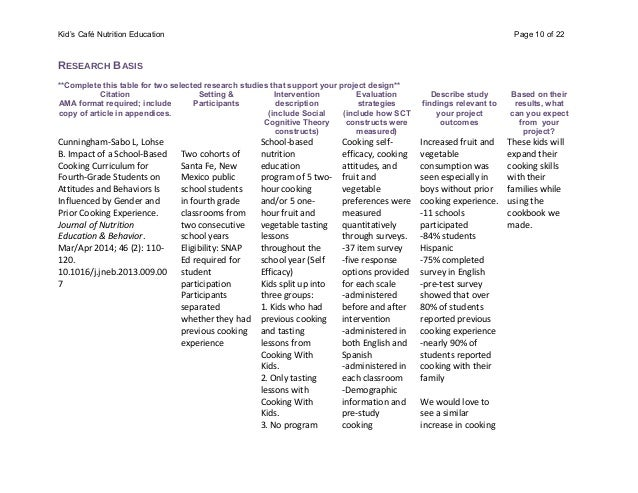 ebooks research paper books for college