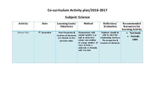 Activity plan final co curriculum activity plan2016 2017 subject science activity date learning goals urtaz Choice Image