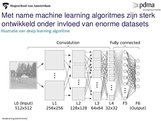 Met name machine learning algoritmes zijn sterk ontwikkeld onder invloed van enorme datasets Illustratie van deep learning...