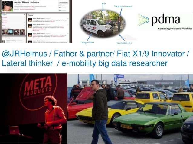 2 @JRHelmus / Father & partner/ Fiat X1/9 Innovator / Lateral thinker / e-mobility big data researcher Charge volume Charg...