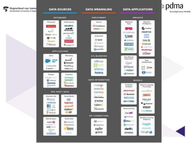 innoveren_met_big_data_jr_helmus
