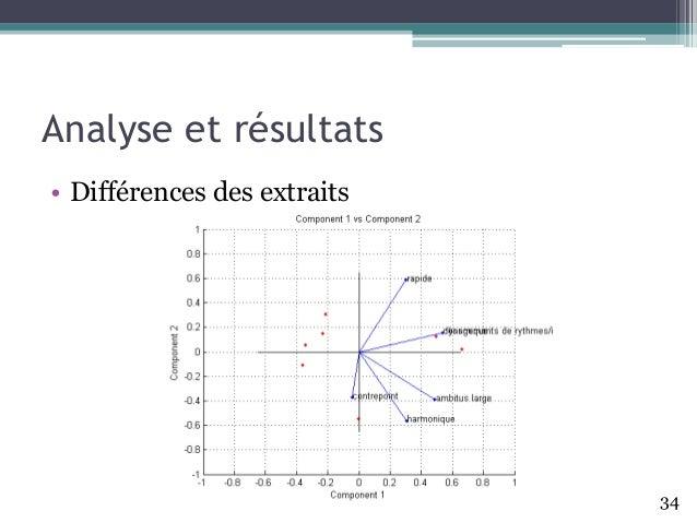 Analyse et résultats 34 • Différences des extraits