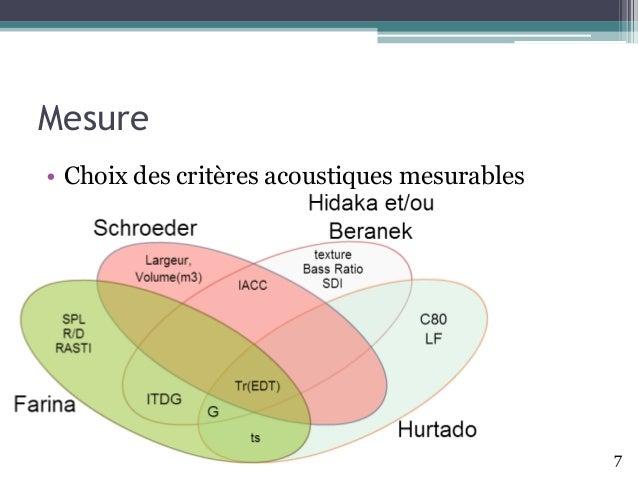 Mesure • Choix des critères acoustiques mesurables 7