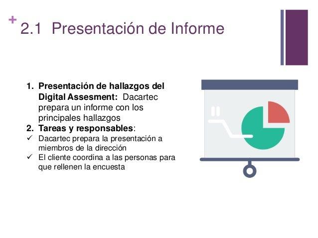 + 2.1 Presentación de Informe 1. Presentación de hallazgos del Digital Assesment: Dacartec prepara un informe con los prin...
