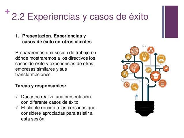 + 2.2 Experiencias y casos de éxito 1. Presentación. Experiencias y casos de éxito en otros clientes Prepararemos una sesi...