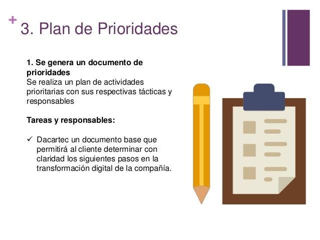 + 3. Plan de Prioridades 1. Se genera un documento de prioridades Se realiza un plan de actividades prioritarias con sus r...