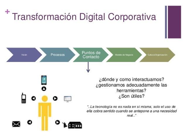 + Transformación Digital Corporativa Visión Procesos Puntos de Contacto Modelo de Negocio Cultura/Organización ¿dónde y co...