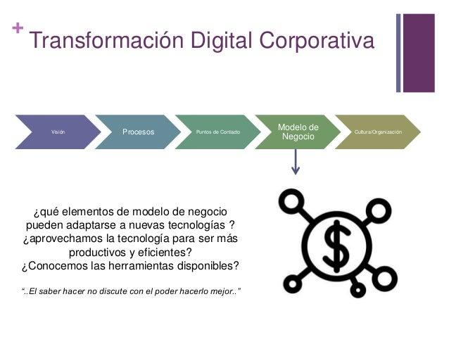 + Transformación Digital Corporativa Visión Procesos Puntos de Contacto Modelo de Negocio Cultura/Organización ¿qué elemen...