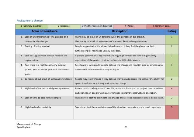 University Change Management Plan