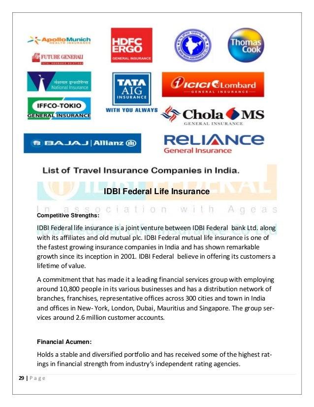 Iip Brand Awreness Of Idbi