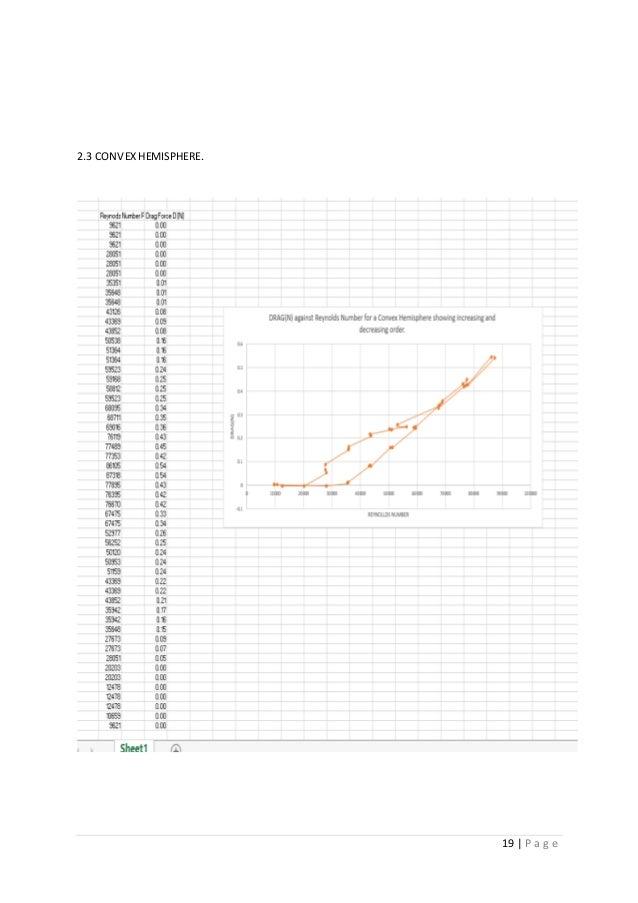 19 | P a g e 2.3 CONVEXHEMISPHERE.