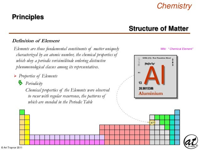 Chemistry introduction15092101e 77 urtaz Image collections