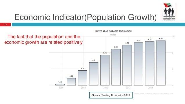 indicators of economic growth pdf