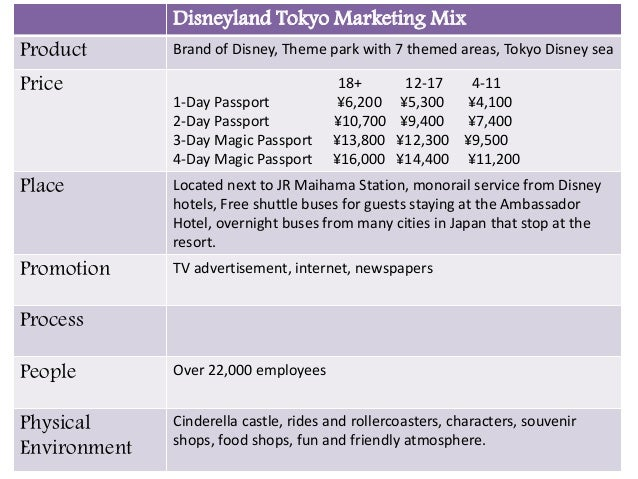 demographic segmentation of disney land paris Table 002 : population by age group and sex  mobile version age group mid-2013 end-2013 male ('000) female ('000) both sexes ('000)  demographic statistics.