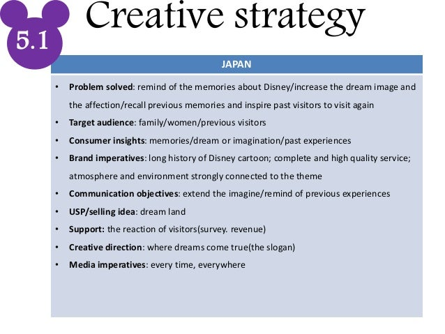 Disney Land Presentation