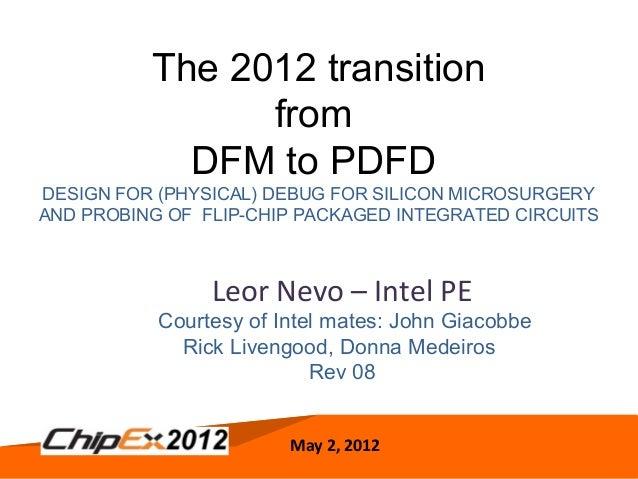 May 2, 2012 1 May 2, 2012 Leor Nevo – Intel PE Courtesy of Intel mates: John Giacobbe Rick Livengood, Donna Medeiros Rev 0...