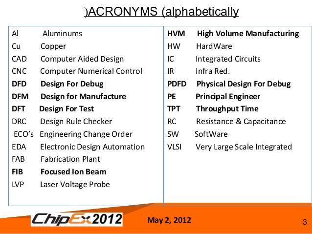 The 2012 transition from DFM to PDFD ChipEx2012LeorNevoRev 08new Slide 3