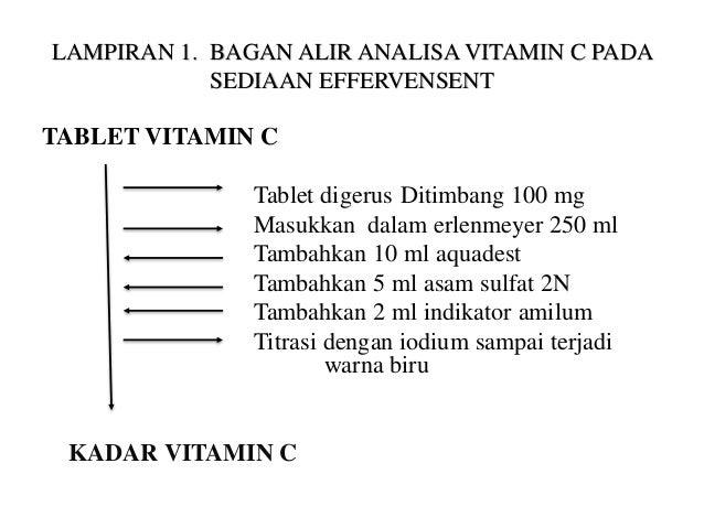 0eeeee 15 lampiran 1 bagan alir analisa vitamin c ccuart Images