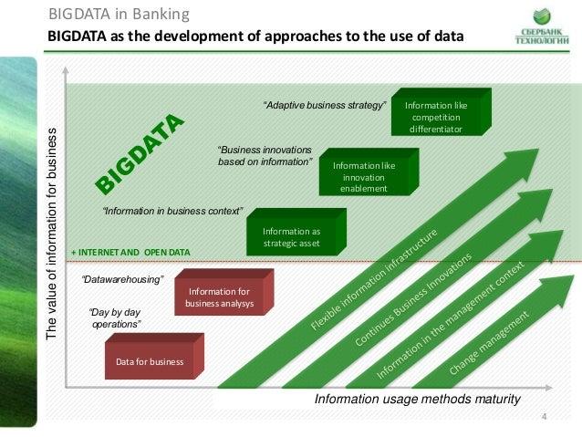 BigData in Banking Slide 3