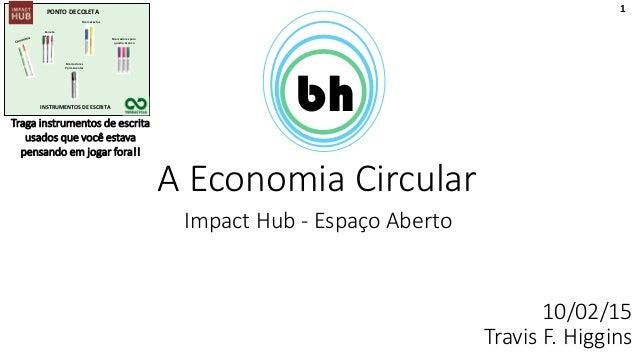 A Economia Circular bh Impact Hub - Espaço Aberto 10/02/15 Travis F. Higgins PONTO DE COLETA INSTRUMENTOS DE ESCRITA Canet...