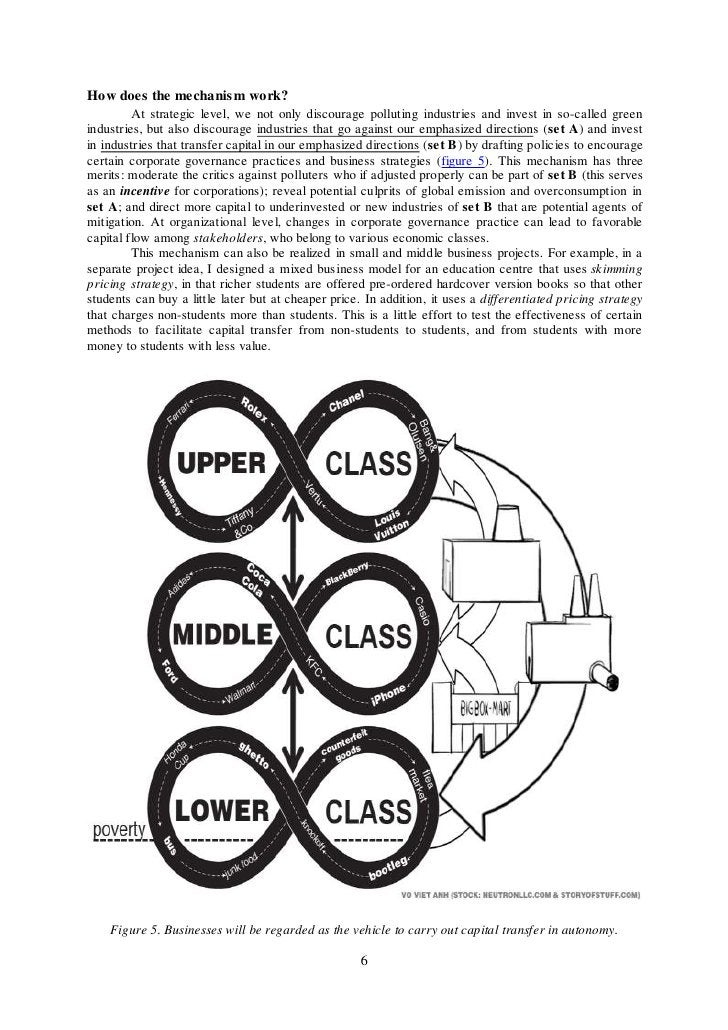 How does the mechanis m work?          At strategic level, we not only discourage polluting industries and invest in so-ca...