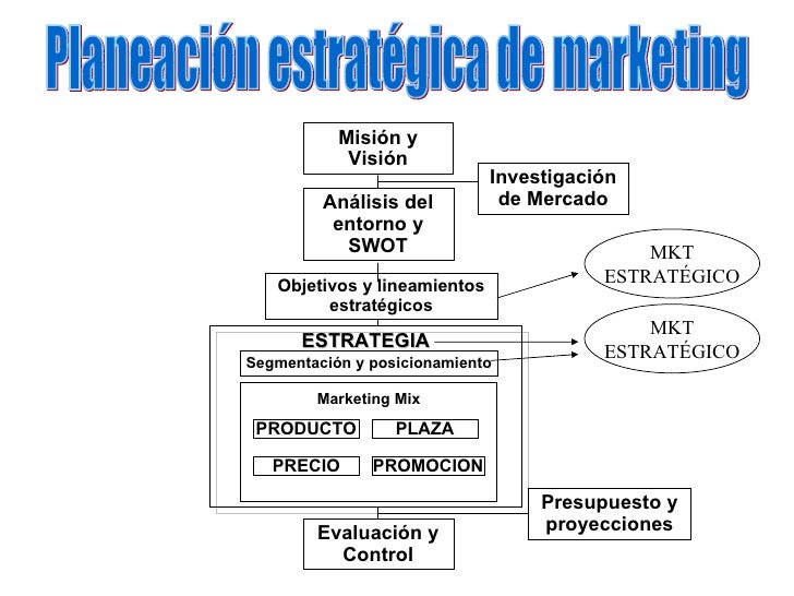mision y vision olivers markets