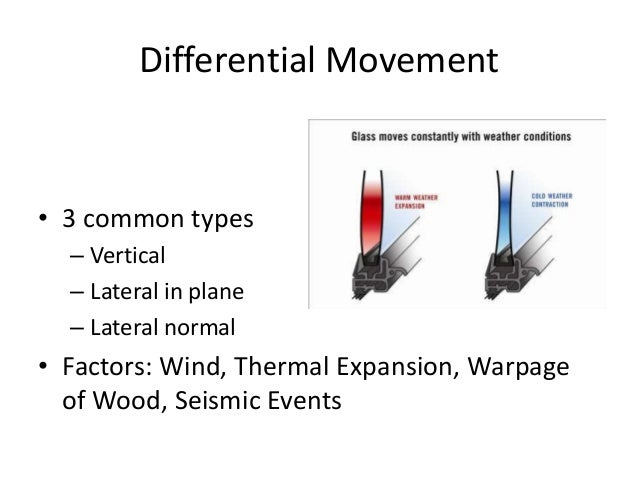 Advanced Engineering Materials Glazing Design Presentation