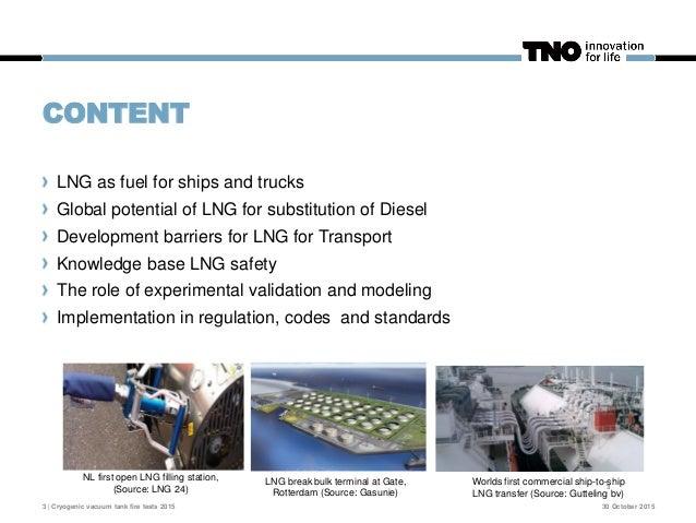 TNO - LNG Safety Program intro Berlin