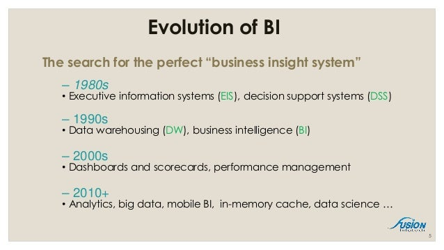 Business Intelligence Presentation 1 (15th March'16)