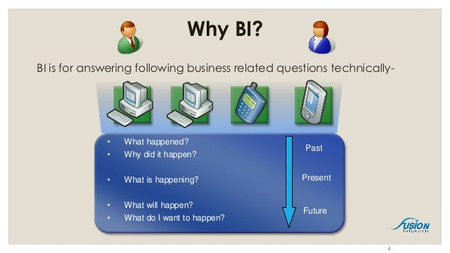 business intelligence ppt 2018