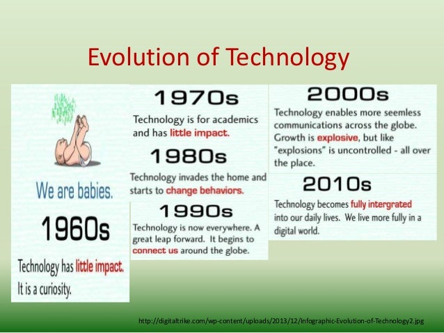 fenby Technology Changes Everything Slide 3
