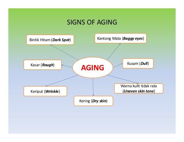 Masalah kulit localization collagen fiber 8 ccuart Images
