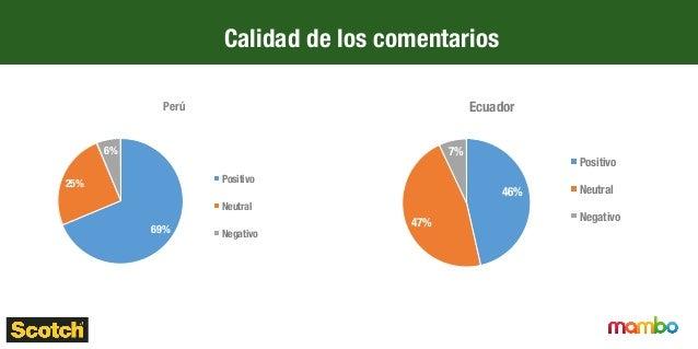 Respuestas/Atención al cliente - Perú § Las respuestas a los comentarios en la página siguen una forma casi homogénea y ...