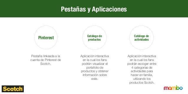 Look and feel Pestañas y Aplicaciones Catálogo de productos interactivo