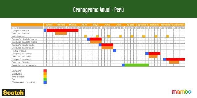 Cronograma Anual - Ecuador Temas 1 2 3 4 1 2 3 4 1 2 3 4 1 2 3 4 1 2 3 4 1 2 3 4 1 2 3 4 1 2 3 4 1 2 3 4 1 2 3 4 1 2 3 4 1...