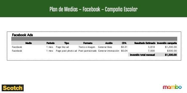 Plan de Medios – Facebook - 2014 País  Inversión  Campaña  Asignación  Acción   CPA  Resultado 3M Scotch Perú  $ 1500 Page...