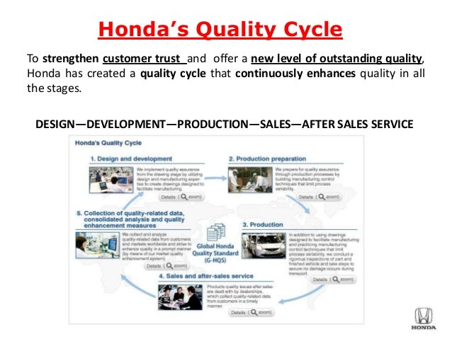 what happened to honda reliability