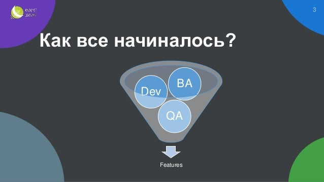Можно ли улучшить эффективность разработки без взаимодействия с заказчиком? Slide 3